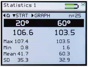 Statistiques de Rhopoint Iq Gloss